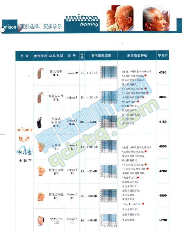 优利康助听器价格表